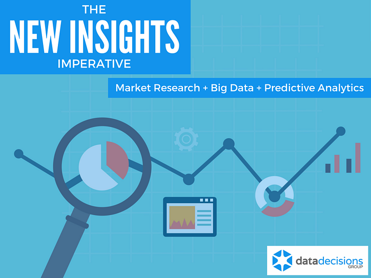 Data Decisions Group - The New Insights Imperative - Market Research - Big Data - Predictive Analytics