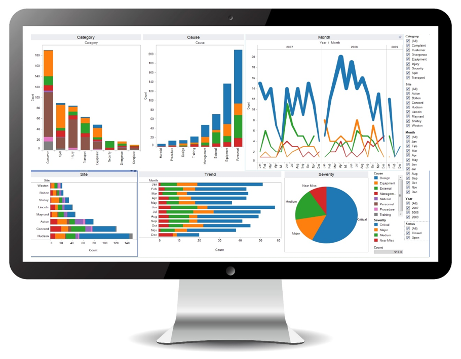 Data_Decisions_Group_-_Business_Intelligence_-_Tableau_Dashboard_1.png