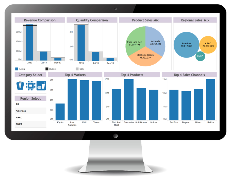 Data_Decisions_Group_-_Business_Intelligence_-_Tableau_Dashboard_2.png