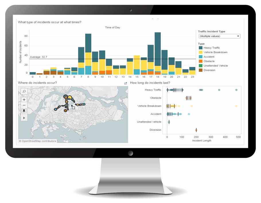 Data_Decisions_Group_-_Business_Intelligence_-_Tableau_Dashboard_4.png